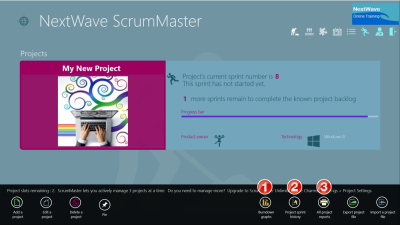 ScrumMaster Analytical tools