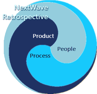 NextWave Retrospective Tool for Agile Analysis
